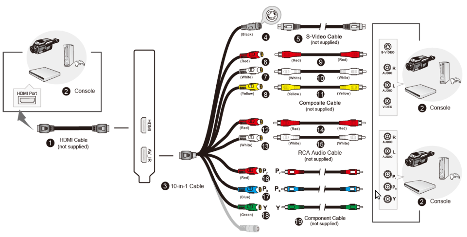 Hdmi To Rca Schematic Trusted Wiring Diagram